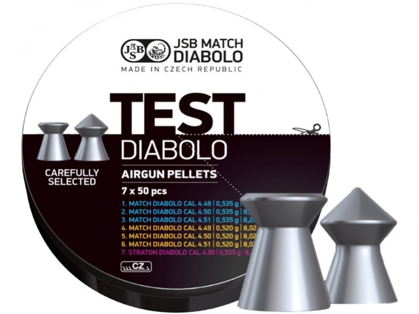 Diabolo JSB Match TEST pro pušku .177